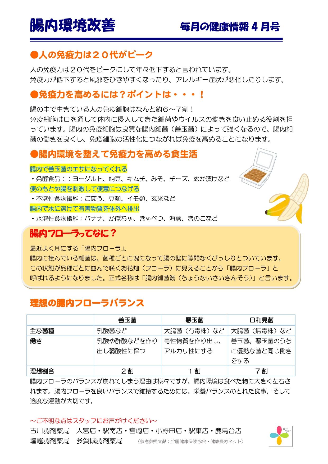 2019.4月健康情報_page-0001