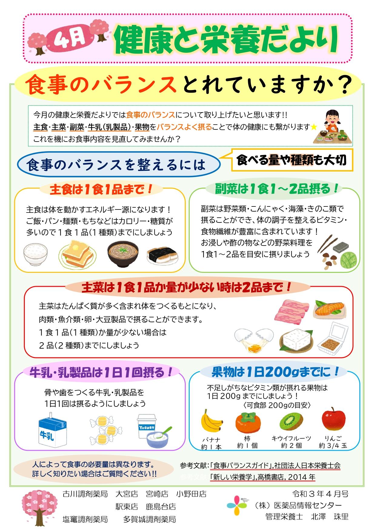 健康と栄養だより3年2月 食事のバランス_page-0001