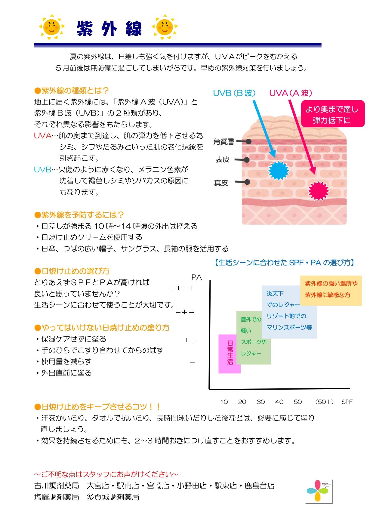 2021.5月健康情報 (003)_page-0001